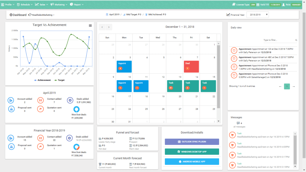 The Saleswah Sales CRM dashboard now loads 10-100X faster