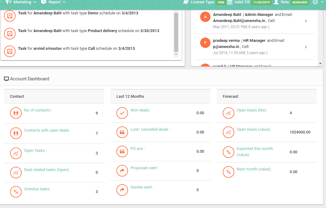 Sales CRM Account Dashboard