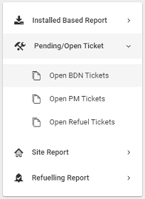 Service CRM reports